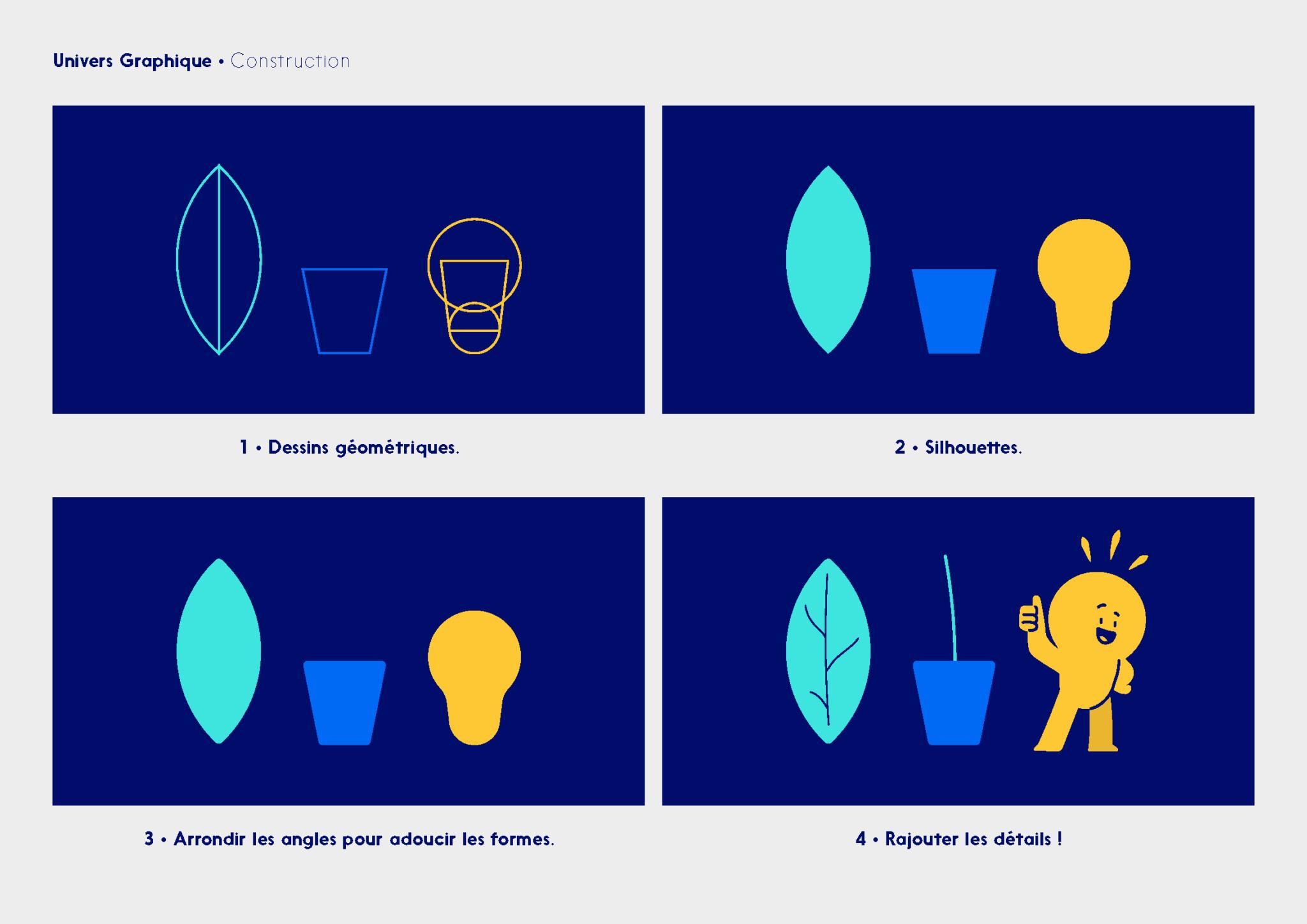 étapes de constriction des illustrations (dessins géométriques puis silhouettes puis arrondir les angles pour adoucir les formes puis rajouter les détails)
